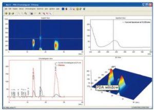 Xử lý phổ của đầu dò chuỗi diode quang (PDA) cho máy sắc ký lỏng HPLC YL9100 Plus