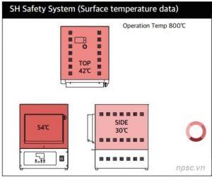 Nhiệt độ thành ngoài Lò nung 5.1L 1050°C SH-FU-5MGE SH-Scientific