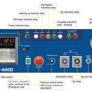 Bảng điều khiển nồi hấp tiệt trùng Sturdy SAP-400/ 450/ 500/ 600
