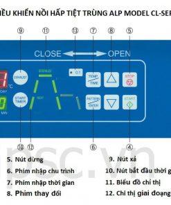Bảng điều khiển nồi hấp tiệt trùng ALP CL-40L, 105 lít