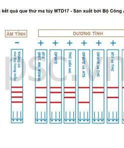Đọc kết quả que thử ma túy MTD-17